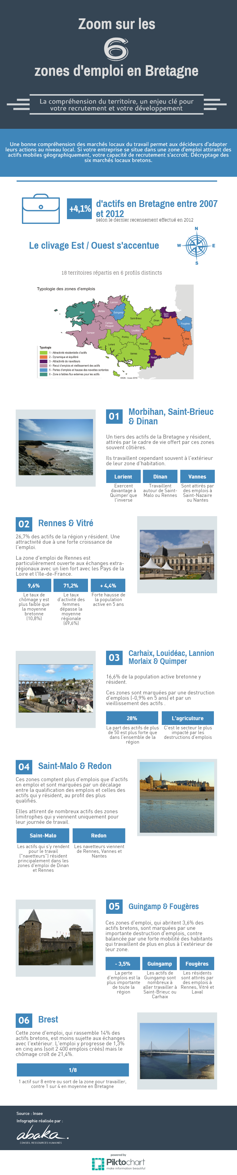 6 zones d'emploi en Bretagne - Taille originale