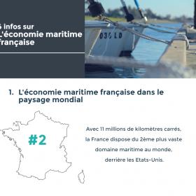 Vignette économie maritime - Infographie Abaka